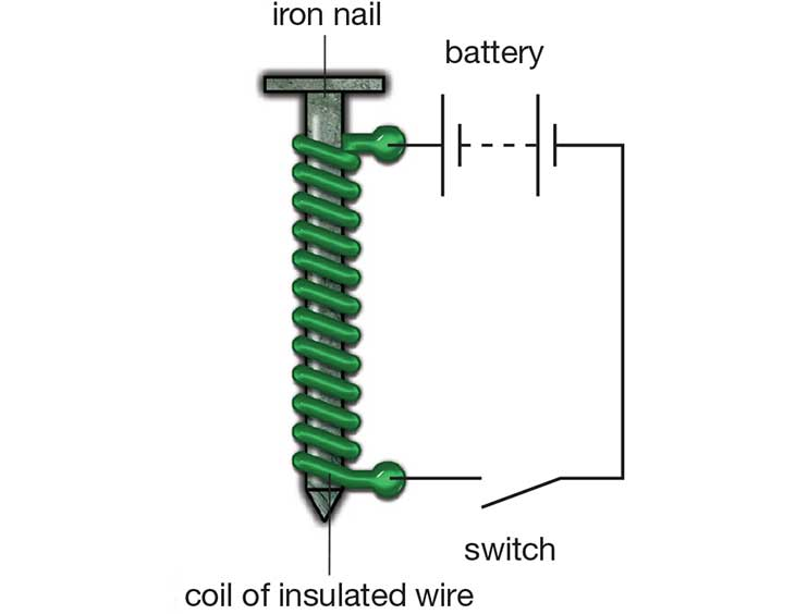 Electrical method